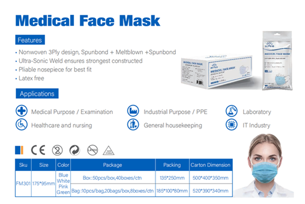 39733 - TYPE IIR medical face masks China